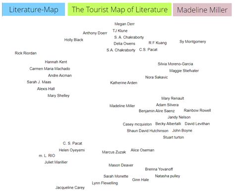 screenshot from literature map